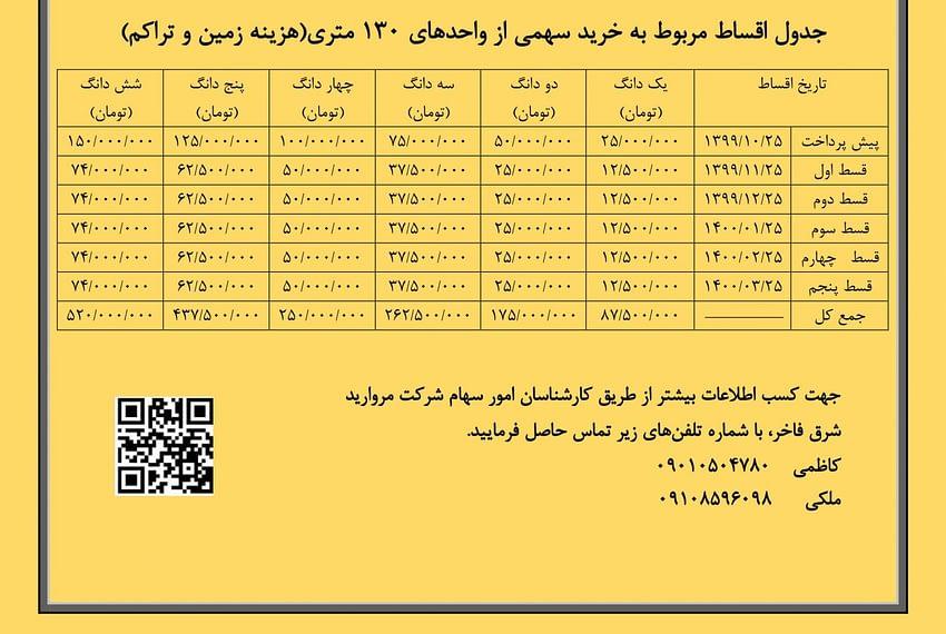 آگهی پیش فروش در سایت تهران هوم - برج های مجلل سپکو در نزدیکی دریاچه چیتگر 09010504780 - پروژه لوکس سپکو